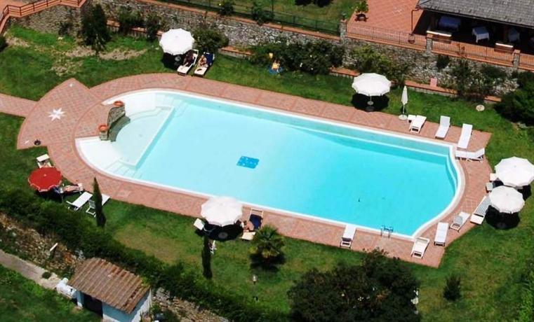 Villa Rigacci Hotel Reggello
